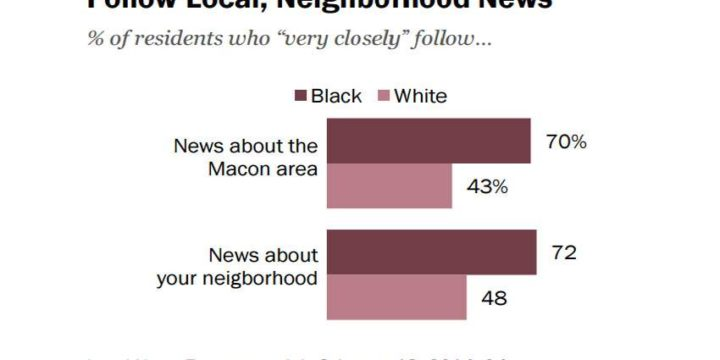 Pew research important in diversity issue